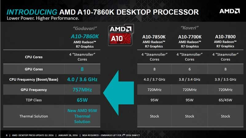 amd-feb-update-5