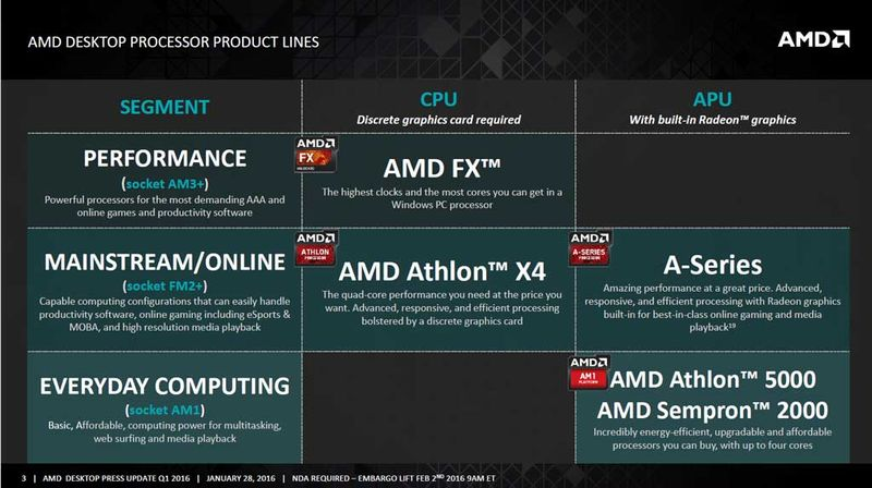 amd-feb-update-10