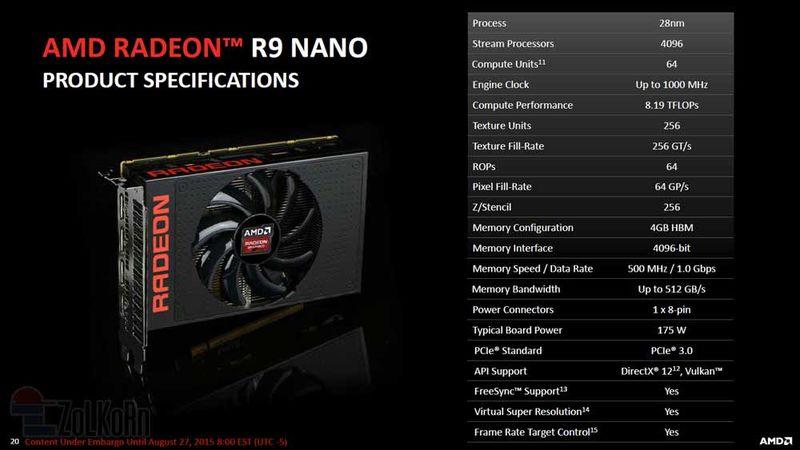 R9 Nano Spec