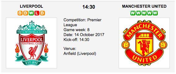 Liverpool vs. Man United - Premier League Preview & Tips