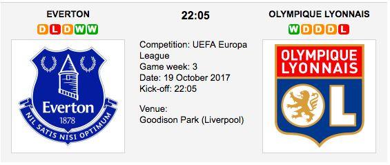 Everton vs Olympique Lyonnais - Europa League Preview