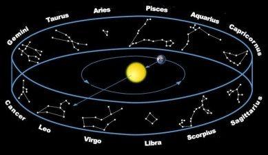 astronomytrek