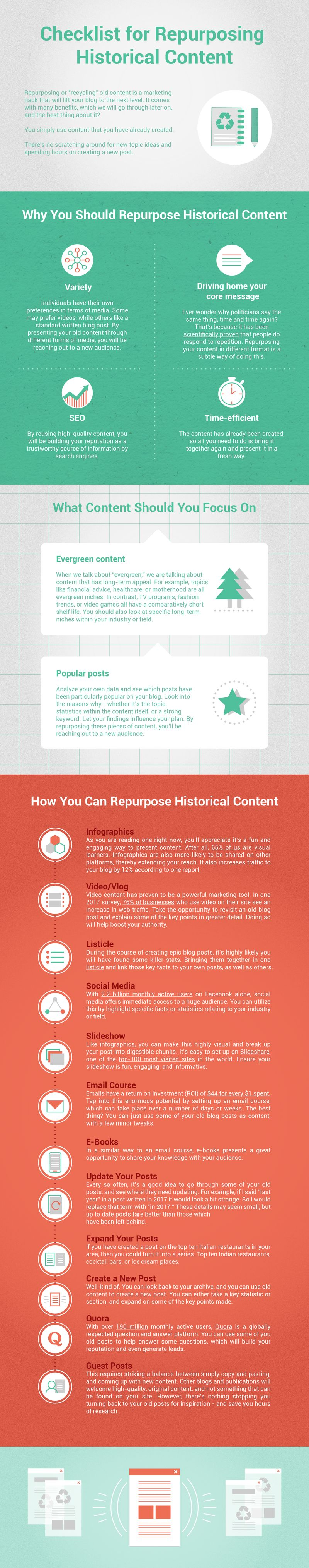 Checklist for Repurposing Historical Content [Infographic