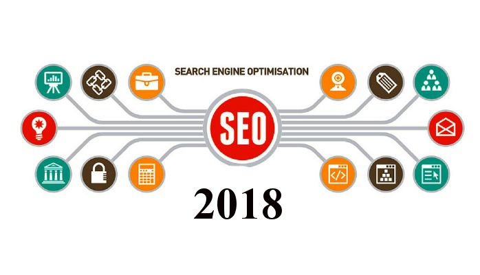 SEO Techniques: the Ultimate Convenience!