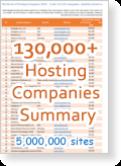 Report - List of World Hosting Companies