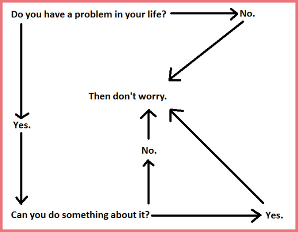 DontWorry.png (679×530)